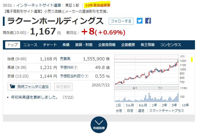 f:id:umimizukonoha:20200725003943p:plain