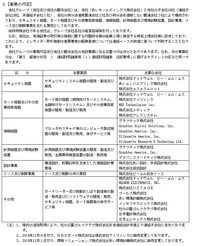 f:id:umimizukonoha:20200726021823p:plain
