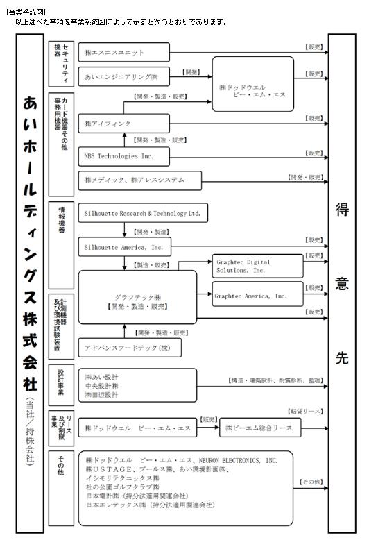 f:id:umimizukonoha:20200726021940p:plain