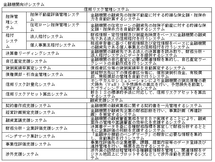 f:id:umimizukonoha:20200726193842p:plain