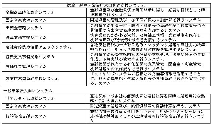 f:id:umimizukonoha:20200726193911p:plain