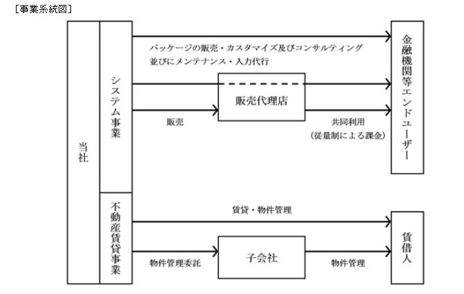 f:id:umimizukonoha:20200726195112p:plain