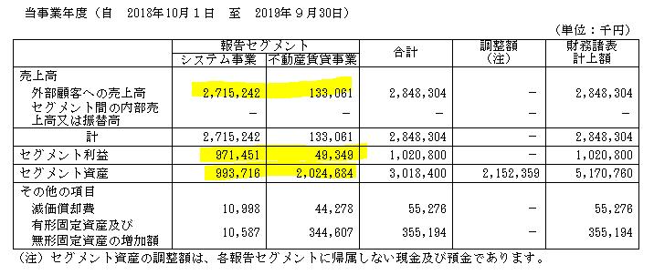 f:id:umimizukonoha:20200726212911p:plain