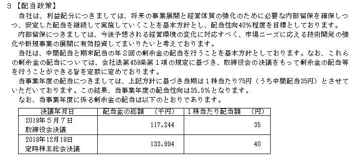 f:id:umimizukonoha:20200726221806p:plain