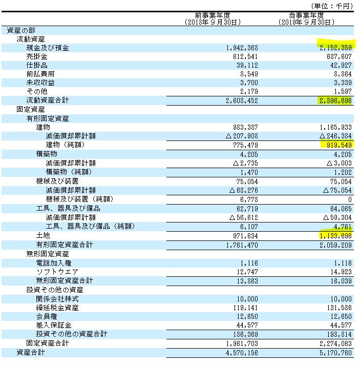 f:id:umimizukonoha:20200726225307p:plain
