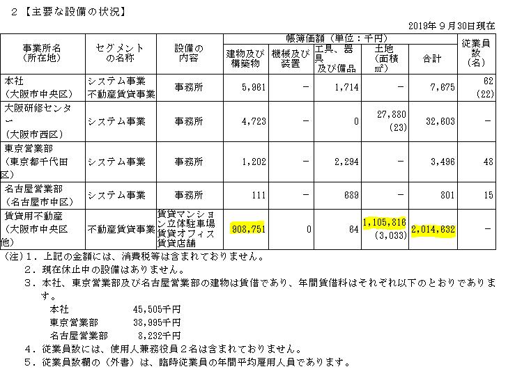 f:id:umimizukonoha:20200726225509p:plain