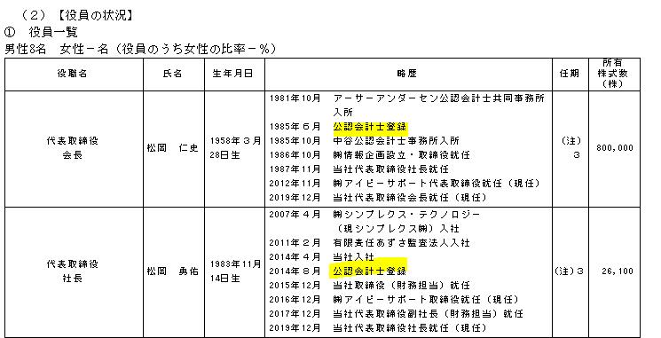 f:id:umimizukonoha:20200726231728p:plain