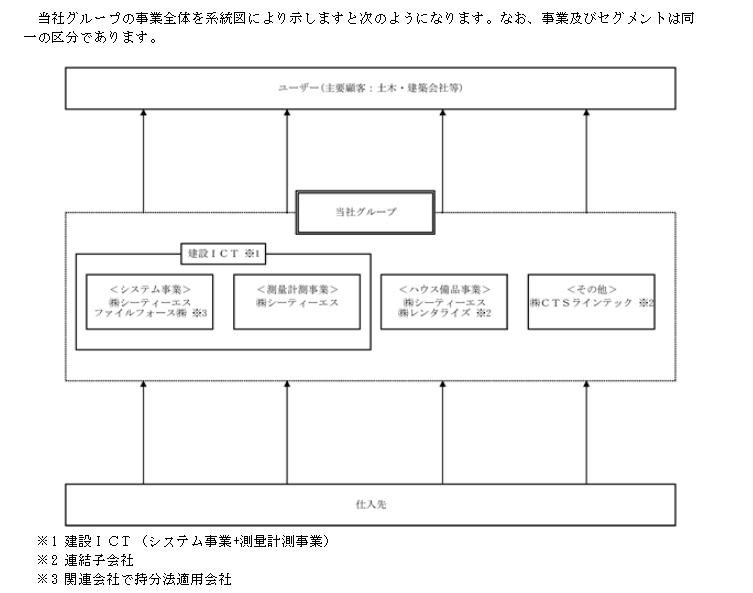 f:id:umimizukonoha:20200727141027p:plain