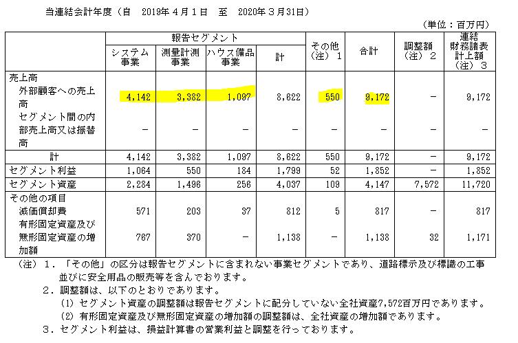 f:id:umimizukonoha:20200727143422p:plain