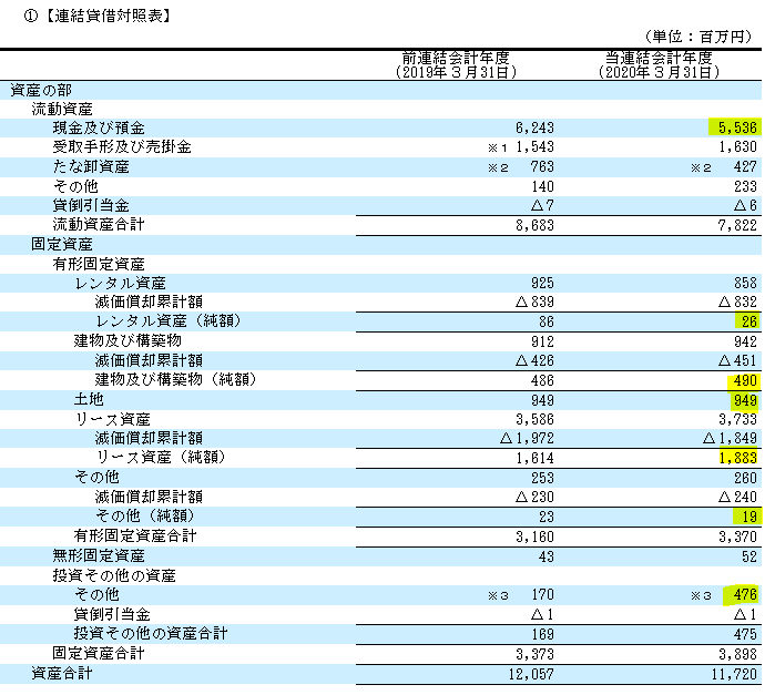 f:id:umimizukonoha:20200727221739p:plain
