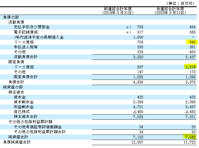 f:id:umimizukonoha:20200727223433p:plain