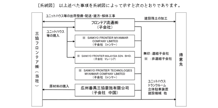 f:id:umimizukonoha:20200728185551p:plain