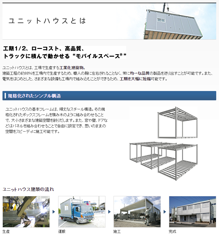 f:id:umimizukonoha:20200728211700p:plain