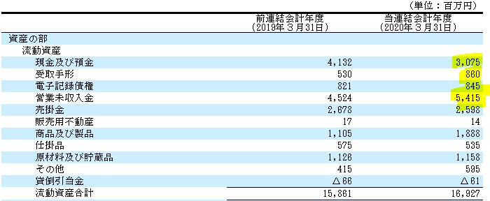 f:id:umimizukonoha:20200728235552p:plain