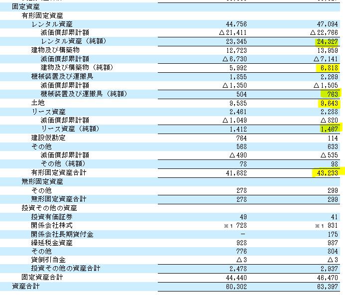 f:id:umimizukonoha:20200729000725p:plain