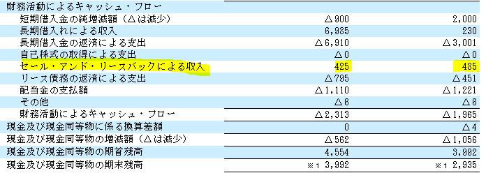 f:id:umimizukonoha:20200729003650p:plain