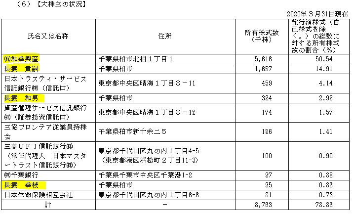f:id:umimizukonoha:20200729010143p:plain