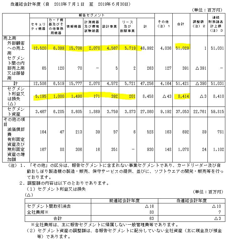 f:id:umimizukonoha:20200729203707p:plain