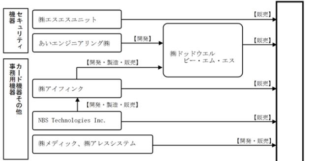 f:id:umimizukonoha:20200729210229p:plain
