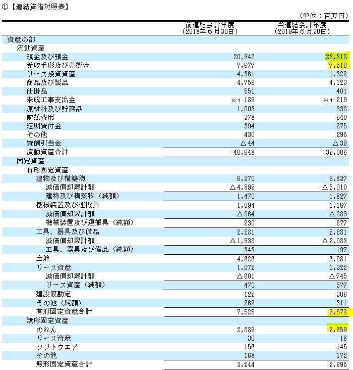 f:id:umimizukonoha:20200729215102p:plain