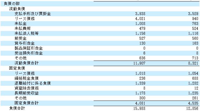 f:id:umimizukonoha:20200729220425p:plain