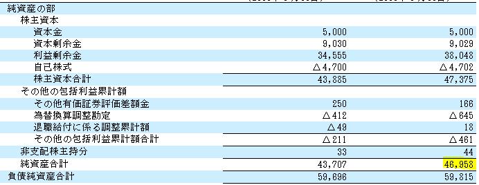 f:id:umimizukonoha:20200729220455p:plain
