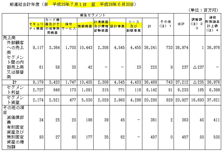 f:id:umimizukonoha:20200729224020p:plain