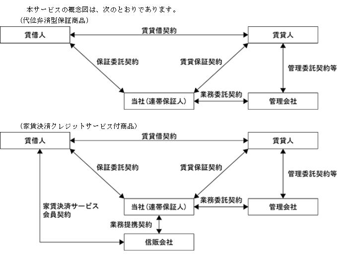 f:id:umimizukonoha:20200730193800p:plain