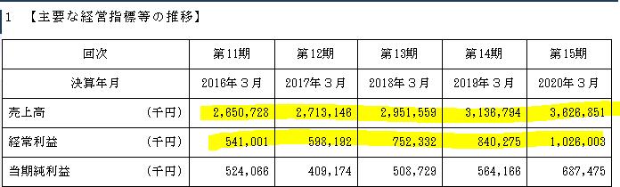 f:id:umimizukonoha:20200730223527p:plain