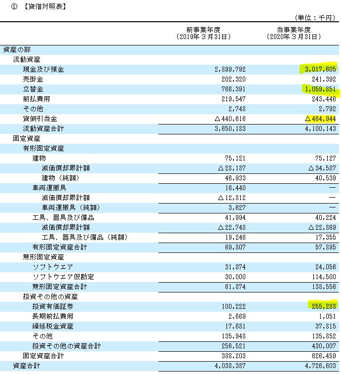 f:id:umimizukonoha:20200730233316p:plain