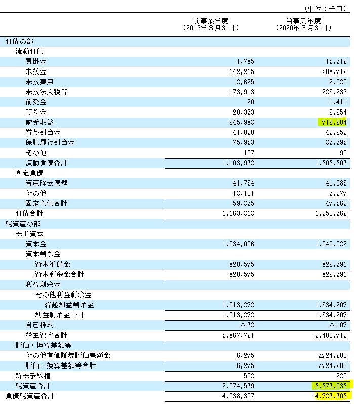 f:id:umimizukonoha:20200730234652p:plain