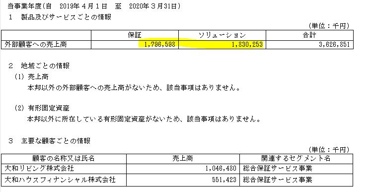 f:id:umimizukonoha:20200731000950p:plain