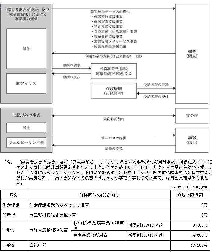 f:id:umimizukonoha:20200731204508p:plain