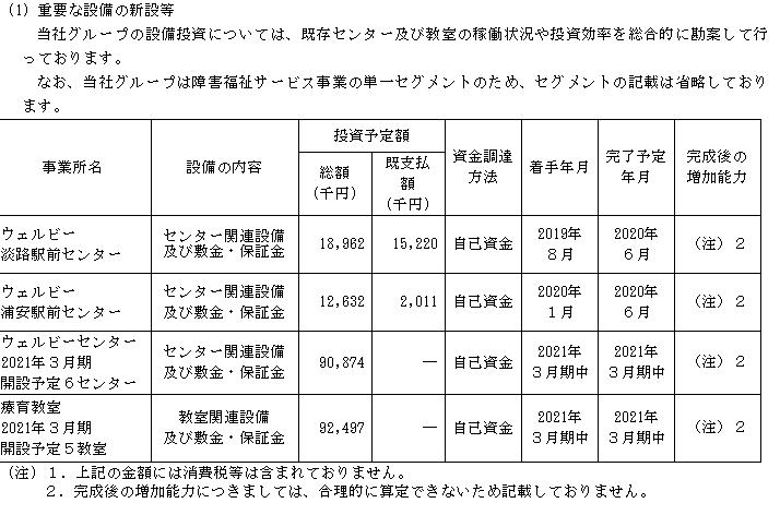 f:id:umimizukonoha:20200731224943p:plain