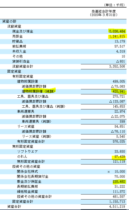 f:id:umimizukonoha:20200801092438p:plain
