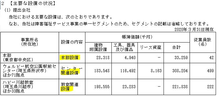 f:id:umimizukonoha:20200801123008p:plain