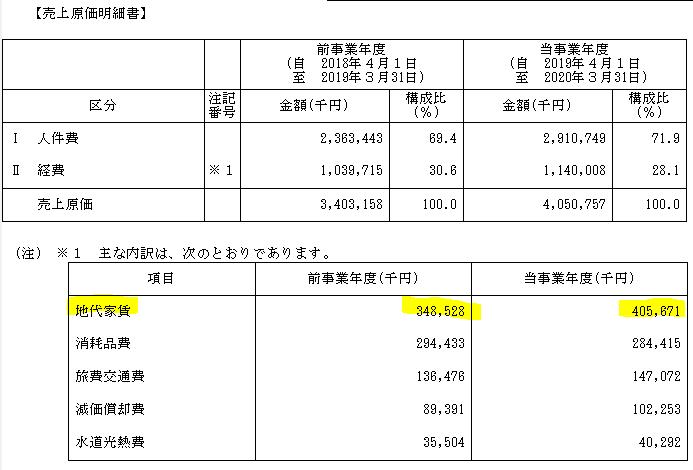 f:id:umimizukonoha:20200801123701p:plain