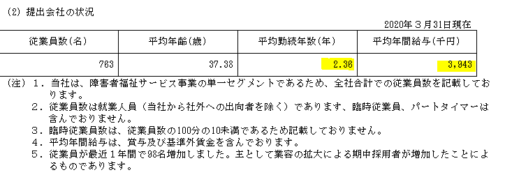 f:id:umimizukonoha:20200801125719p:plain