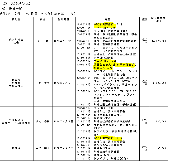f:id:umimizukonoha:20200801135628p:plain