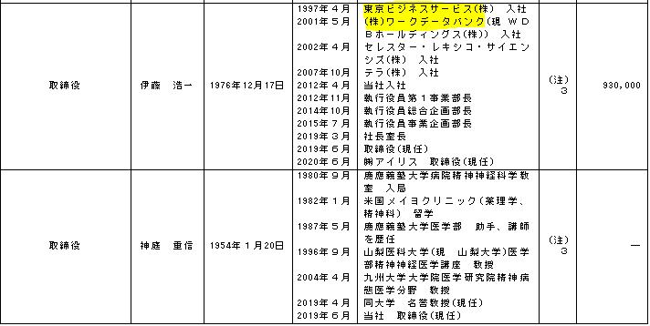 f:id:umimizukonoha:20200801135739p:plain