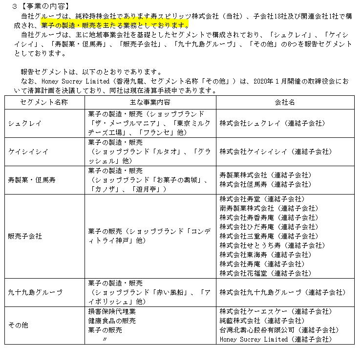 f:id:umimizukonoha:20200802000137p:plain