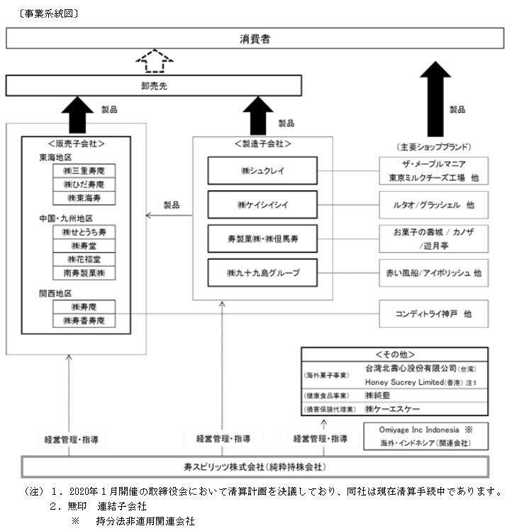f:id:umimizukonoha:20200802000237p:plain