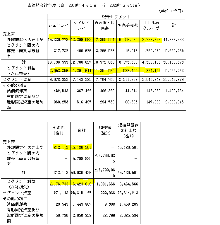 f:id:umimizukonoha:20200802151339p:plain