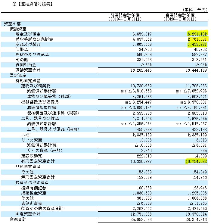 f:id:umimizukonoha:20200802161833p:plain