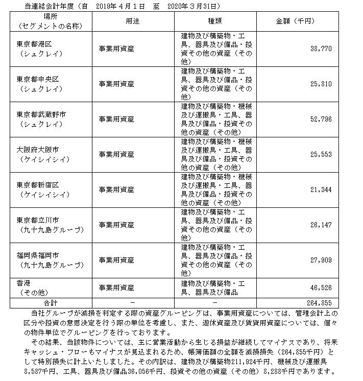 f:id:umimizukonoha:20200802164221p:plain
