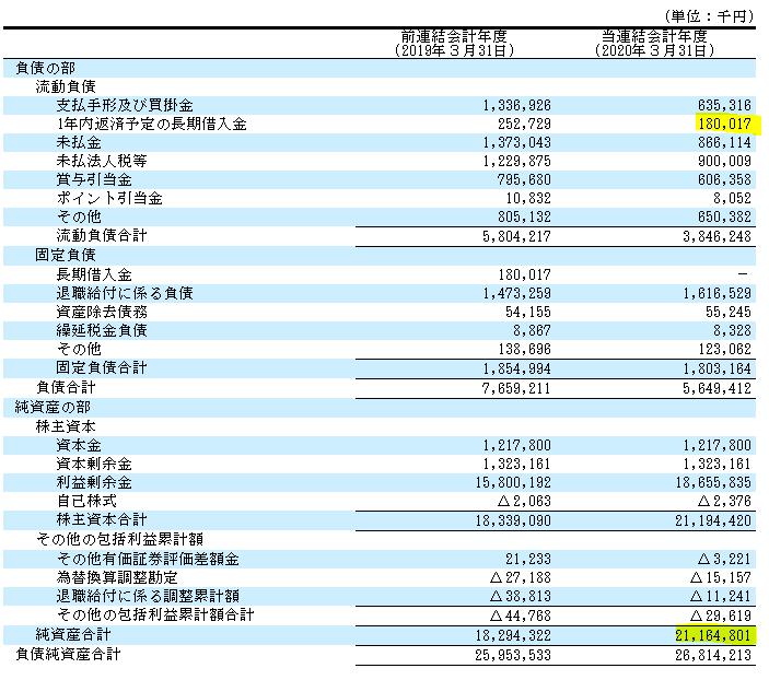 f:id:umimizukonoha:20200802164755p:plain