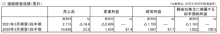 f:id:umimizukonoha:20200802222822p:plain