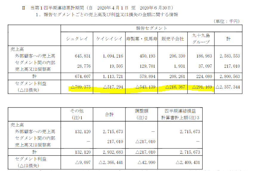 f:id:umimizukonoha:20200802224427p:plain