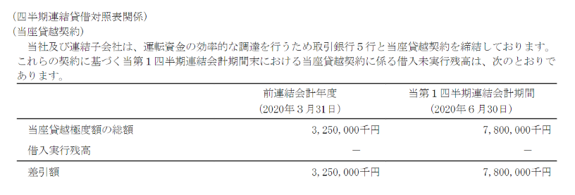 f:id:umimizukonoha:20200803222346p:plain