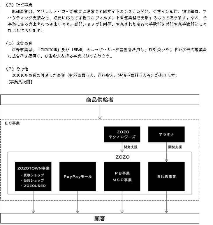 f:id:umimizukonoha:20200804222941p:plain